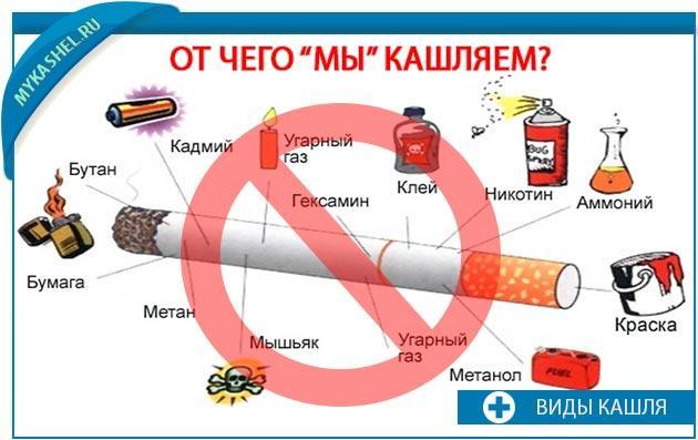 избавляемся от кашля курильщика