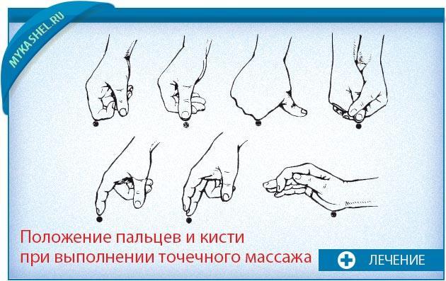 расположение пальцев при точечном массаже