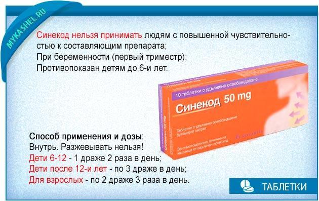 синекод таблетки