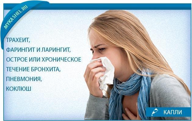 Нашатырно-анисовые при заболеваниях