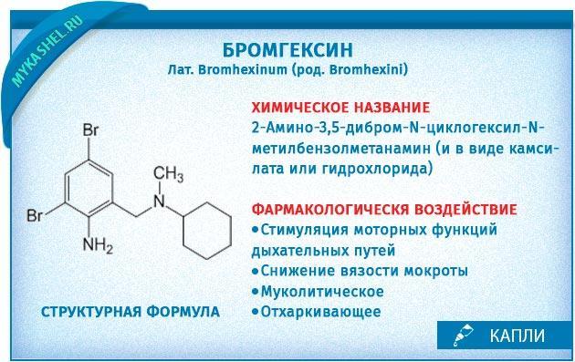 что такое капли бромгексидин