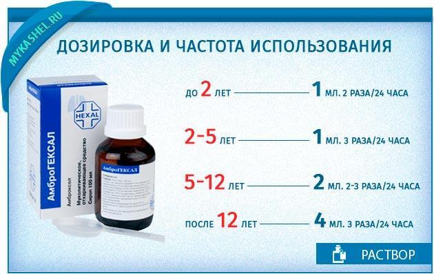 дозировка и частота использования раствора амброгексала