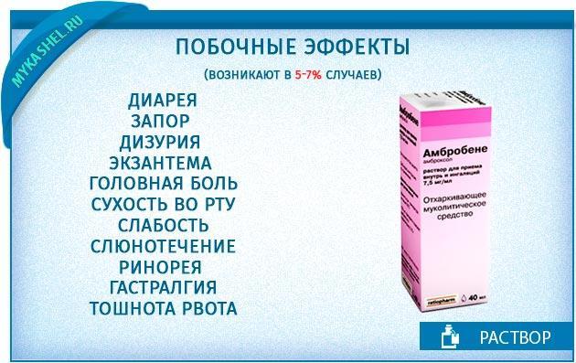 побочные эффекты при ингаляции