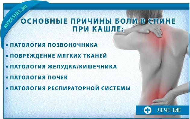 Основные причины боли при кашле