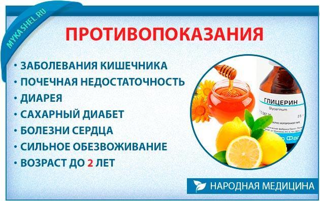 Противопоказания этих продуктов при кашле