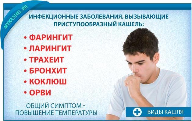 Заболевания вызывающие приступы кашля