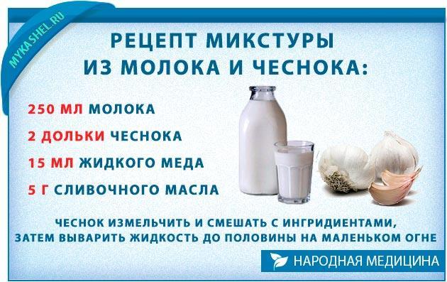 чесночная Микстура с молоком