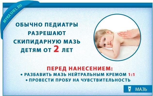 лечение кашля скипидарной мазью Детей