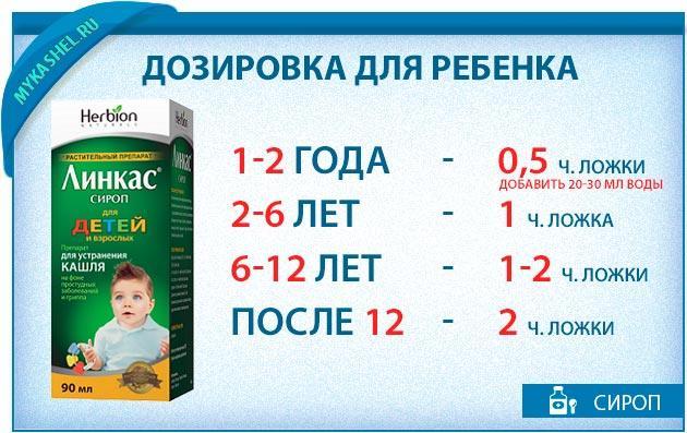 линкас -Дозировка для ребенка