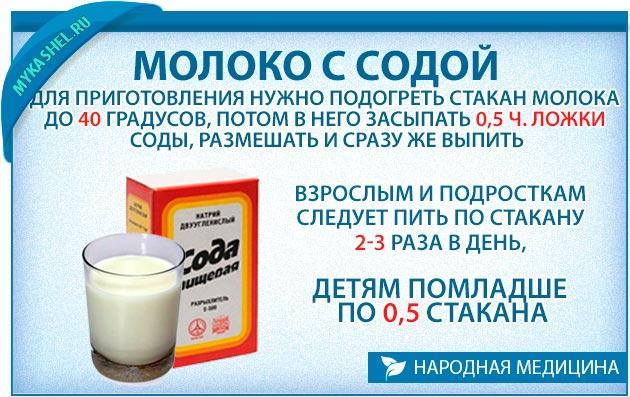 Молоко с содой в борьбе с мокротой