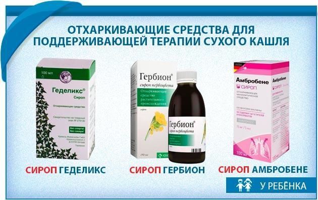 Отхаркивающие средства во время лающего кашля у детей без температуры