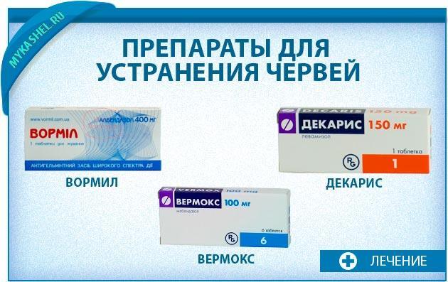 Препараты которые помогут при глистах