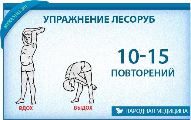 упражнение Лесоруб при кашле