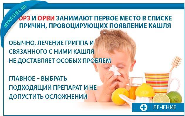 Лечение не только гриппа но и кашля