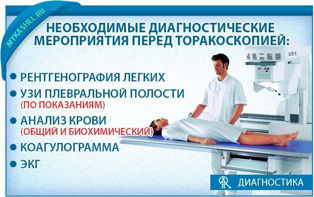 Необходимые диагностические мероприятия