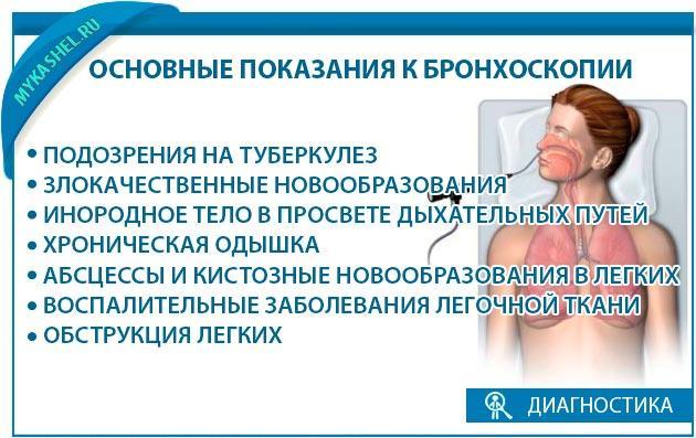 Основные показания к бронхоскопии