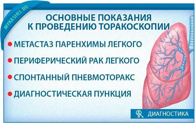 Основные показания к торакоскопии