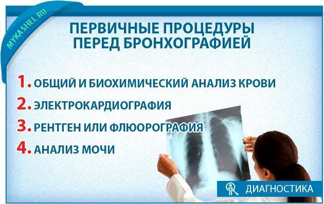 Первичные процедуры при этой диагностике