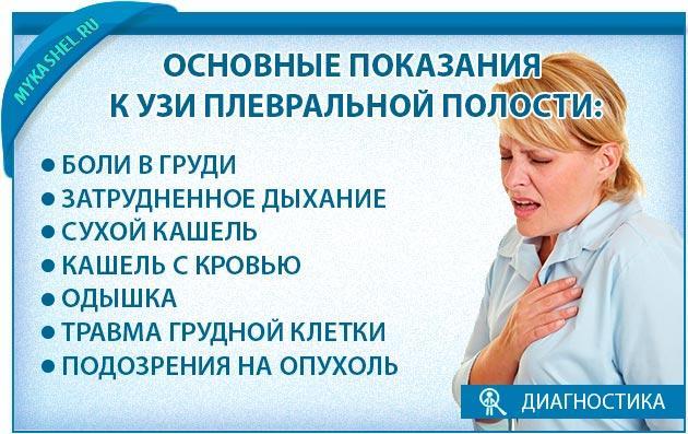 Показания к узи при кашле