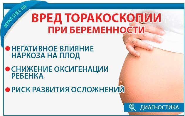 торакоскопия При беременности