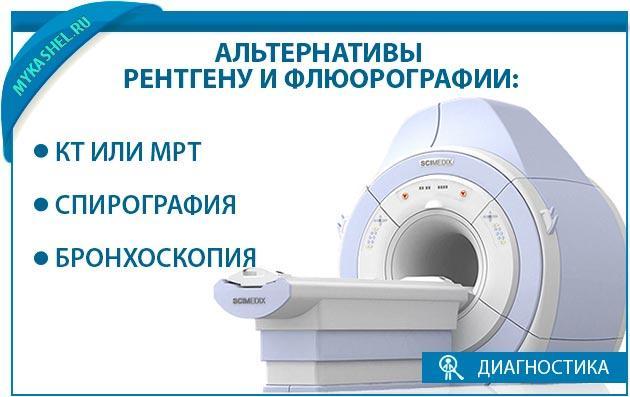 Альтернативные методы диагностики
