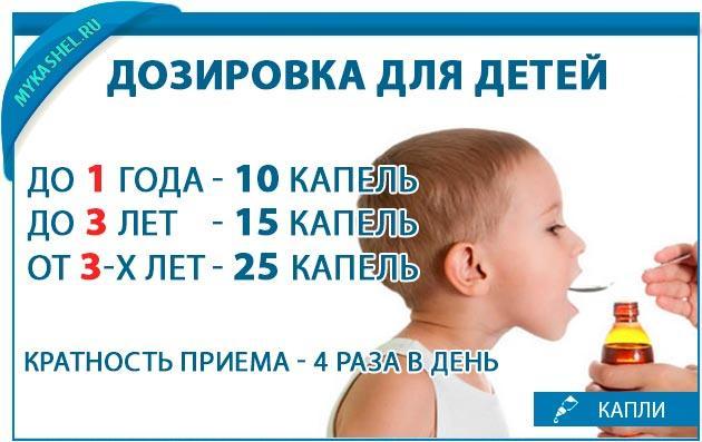 Дозировка синекида для детей