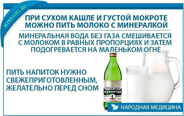 Молоко с минералкой