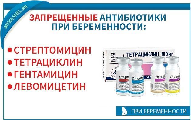 Запрещенные антибиотики при кашле беременным