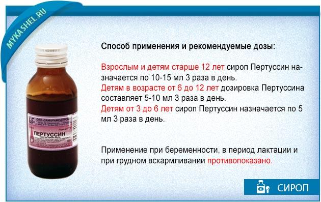 Способ применения и рекомендуемые дозы пертуссин
