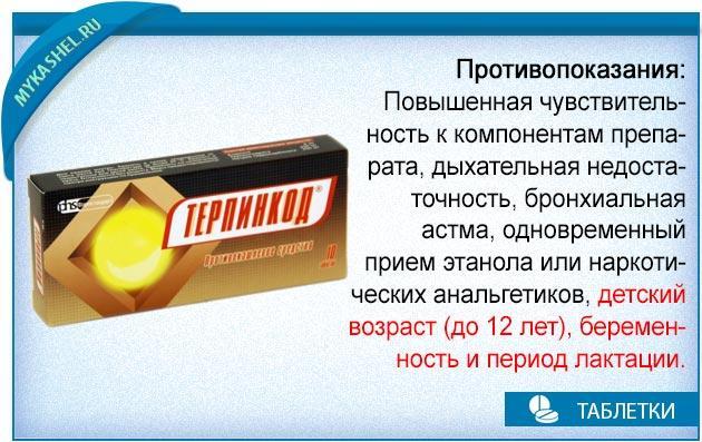 основные противопоказания терпинкода таблеток